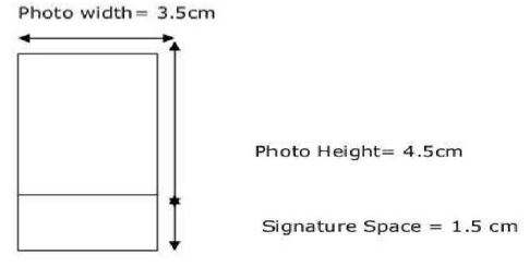 TS DEECET Photo Guidelines