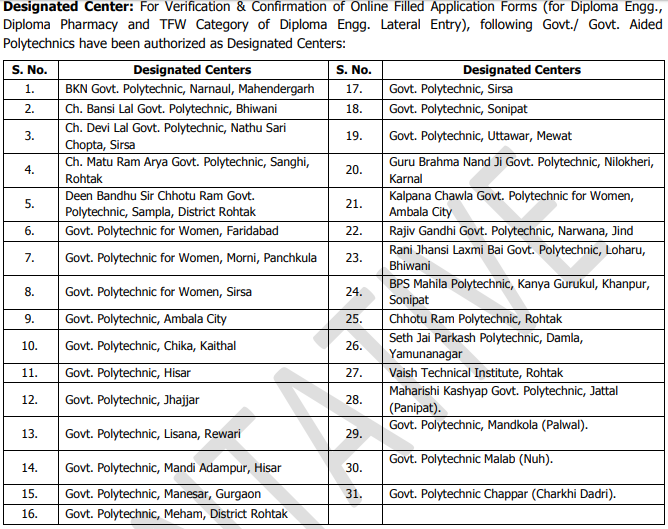 Haryana Polytechnic exam centers