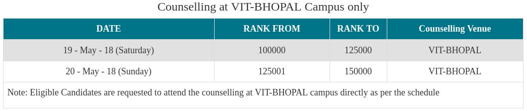 VIT-Bhopal Counselling Dates
