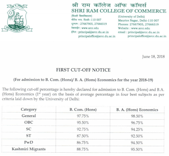 srcc college cut off 2018