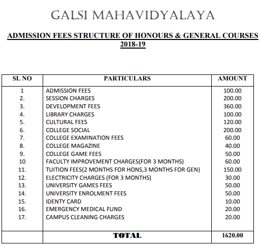 Galsi Mahavidyalaya Fee Structure
