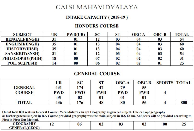 Galsi Mahavidyalaya Seat Intake 2018