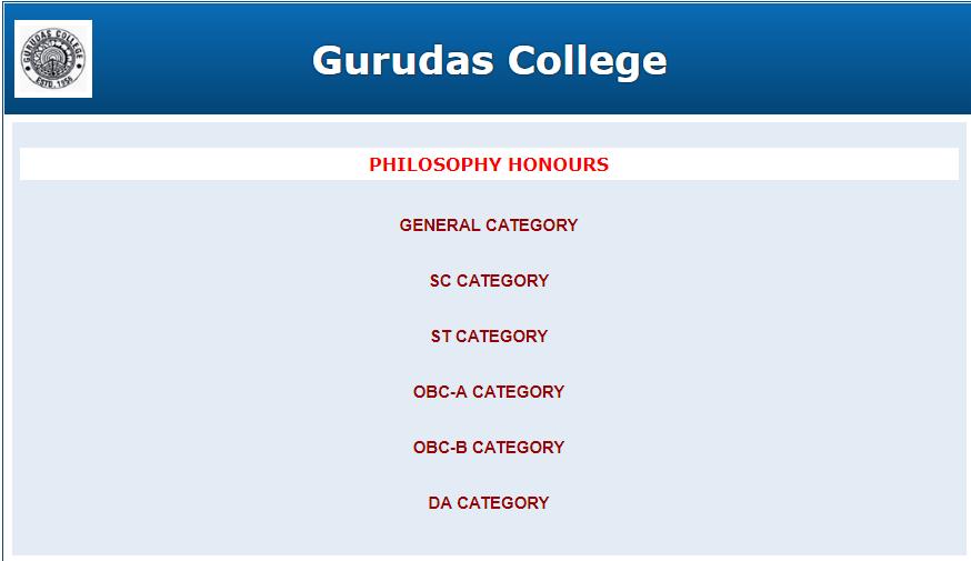 Gurudas College Merit List 2018