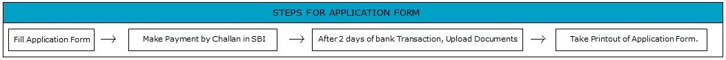 Maharashtra MBBS 2018 Application Form