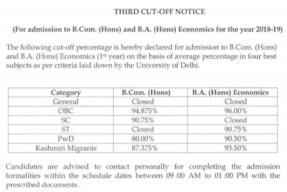 SRCC College Cut Off 2018 third