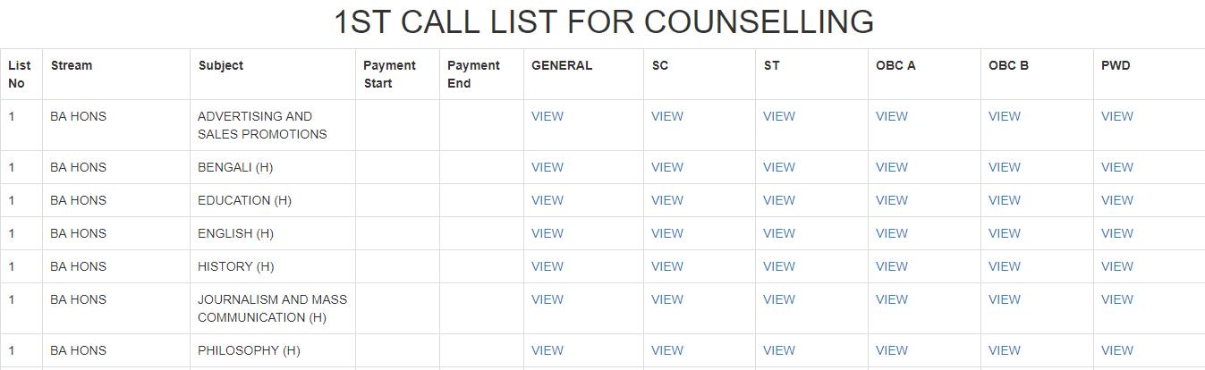 APC College Merit List 2018