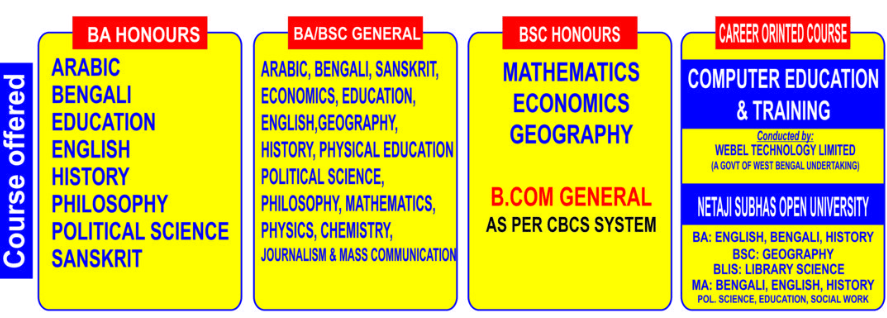 Bhangar Mahavidyalaya Courses Offered