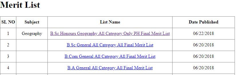 Bhangar Mahavidyalaya Merit List 2018