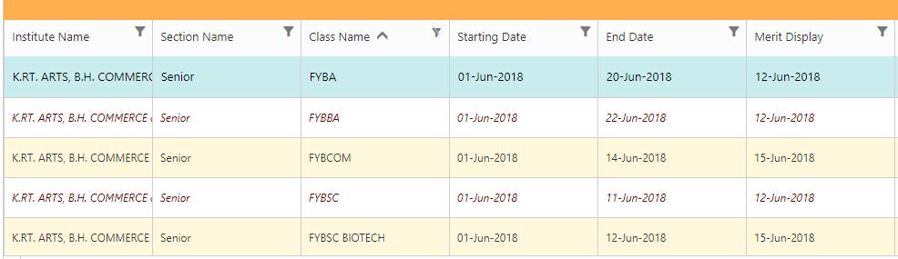 KHTM College Course Wise Merit List 2018