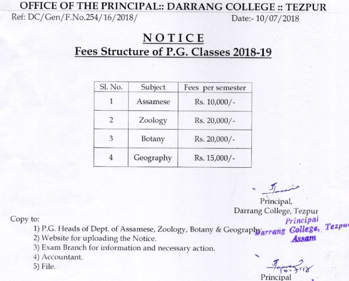 Darrang PG College Admission Fees Structure 2018