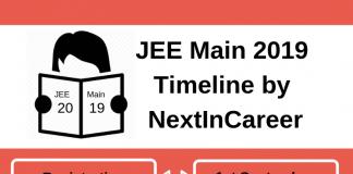 JEE Main 2019 Timeline