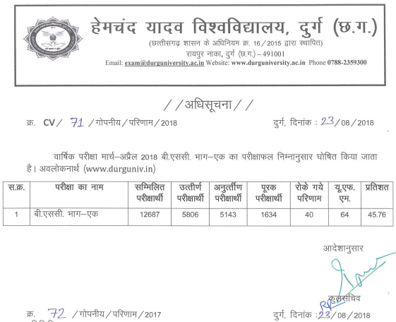 durg university bsc 1st year result 2018