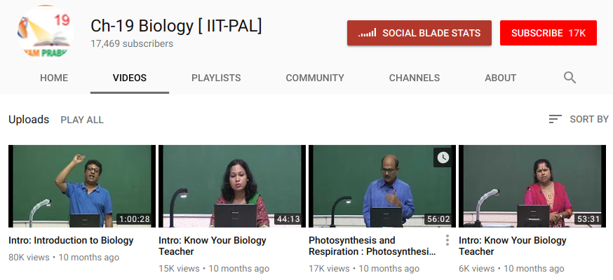 NTA Video Lectures for Biology