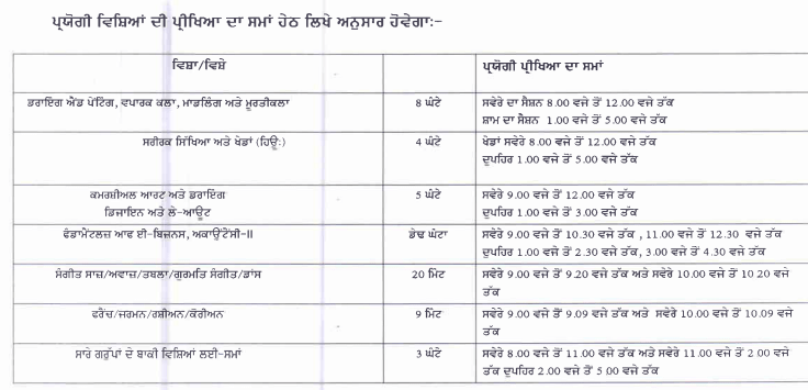 Punjab Open School 10th Date Sheet 2018