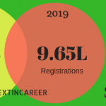 jee main 2019 stats