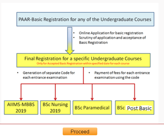 AIIMS MBBS 2019 Basic Registration