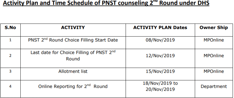 MP GNTST and PNST Second Round Counselling Schedule